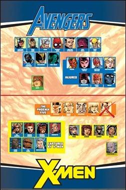 Avengers vs X-Men #9 Preview 2