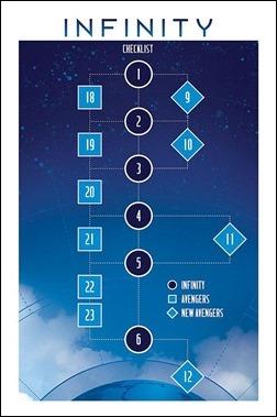 Infinity Checklist