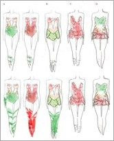 Poison Ivy: Cycle of Life and Death Costume concept sketches by Clay Mann